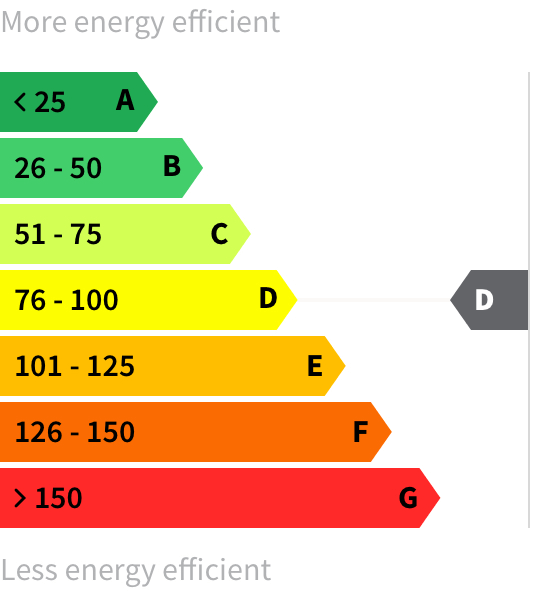 Energy rating D-D